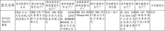 国产大众CC将推 1.8T 配7速DSG变速箱