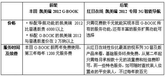 挑战G-BOOK