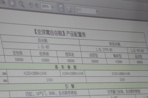 全球鹰新自由舰上市 A0级1.3L冠军王添新丁
