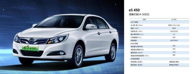 新款e5领衔 比亚迪2018款纯电动车开启预售