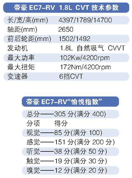 便宜大两厢 试驾吉利帝豪EC7 CVT