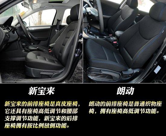 新宝来全面对比朗动 在座椅配置方面,新宝来的前排座椅是真皮座椅,它还具有座椅高低调节和腰部支撑调节功能,新宝来的后排座椅拥有按比例放倒功能。朗动的前排座椅是普通织物座椅,拥有座椅高低调节功能。在这方面,新宝来的座椅无论是材质还是功能都胜过了朗动的座椅。 动力系统对比