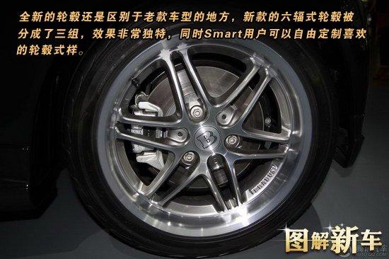 [图解新车]:增压显实力 改装版奔驰Smart