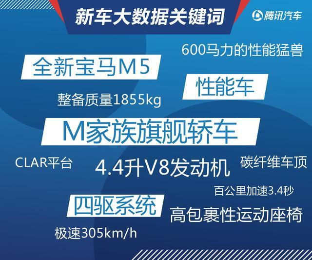 M家族旗舰轿车登场! 宝马M5售价X万元