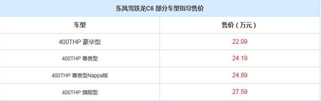售22.09-27.59万元 <A href=http://www.jsche.net/auto/dongfeng_Citroen/C6.html TARGET=_blank><u><font color=#0000FF>雪铁龙C6</font></u></a>新车型面市