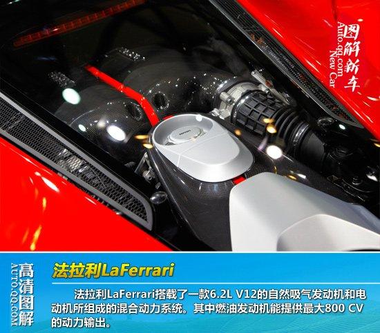 [图解新车]法拉利LaFerrari车展亚洲首发