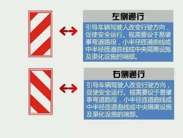这些扣分最多的交通标志 你曾经踩过地雷没?
