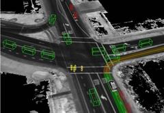 自动驾驶仿真测试市场正在兴起