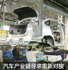 汽车产业链寻求重新对接