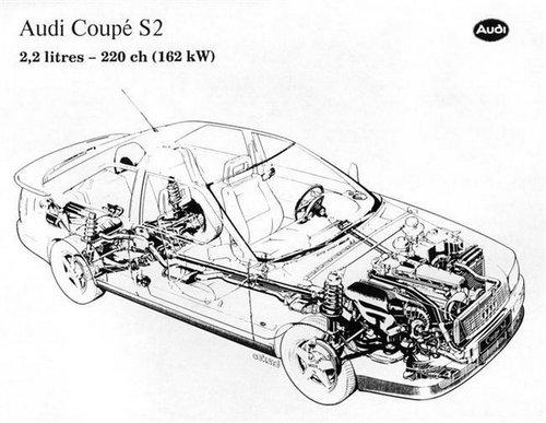 奥迪RS2解析 奥迪高性能车的鼻祖