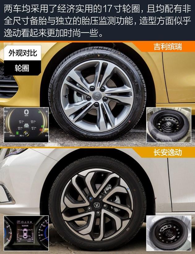 吉利缤瑞对比长安逸动 自主紧凑轿车的时尚之选