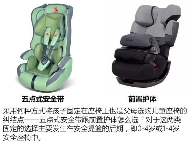 买贵的就买对了 你真了解安全座椅