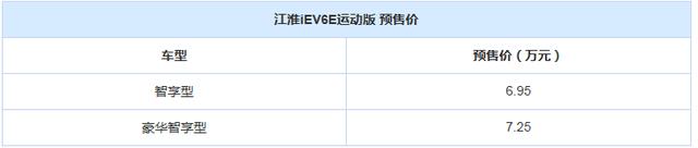 江淮iEV6E运动版预售价公布