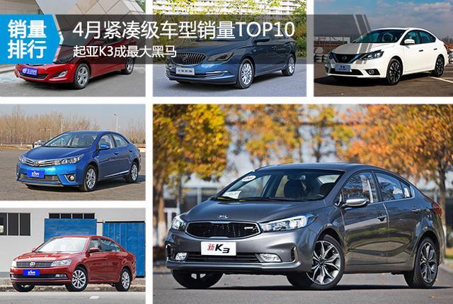 4月紧凑级车型销量TOP10 起亚K3成最大黑马