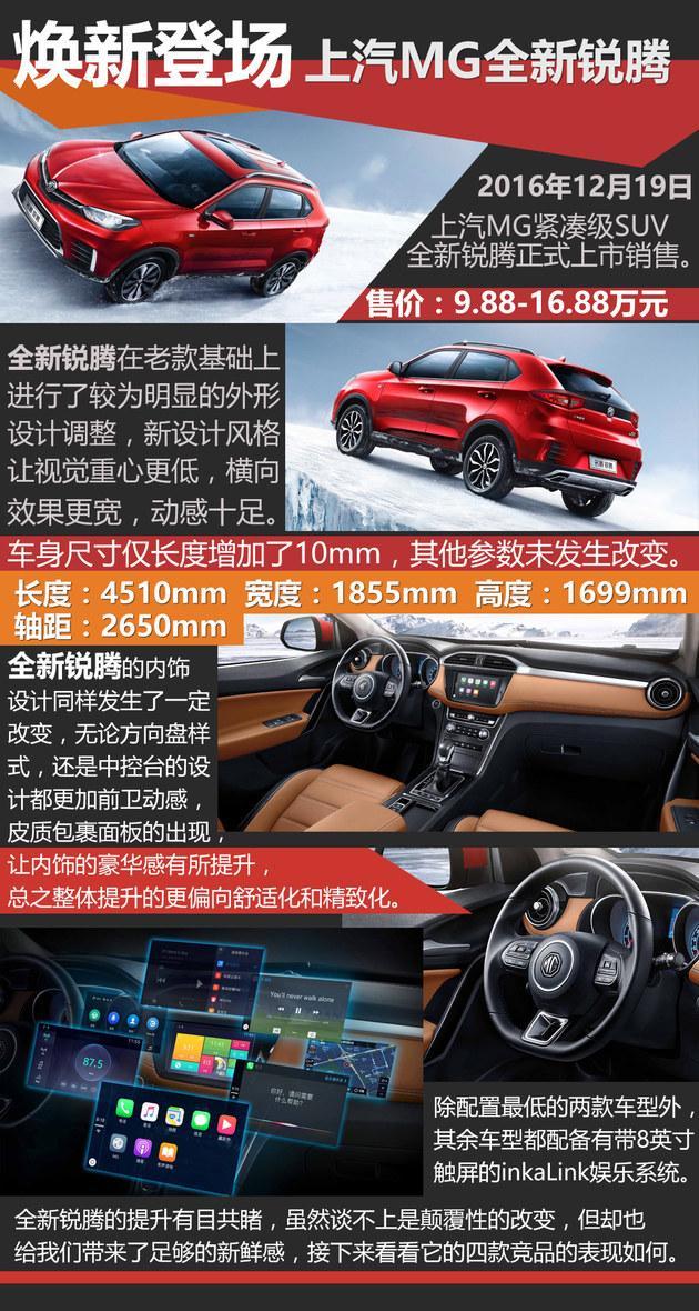 全新MG锐腾上市 欲抢哈弗H6等竞品市场