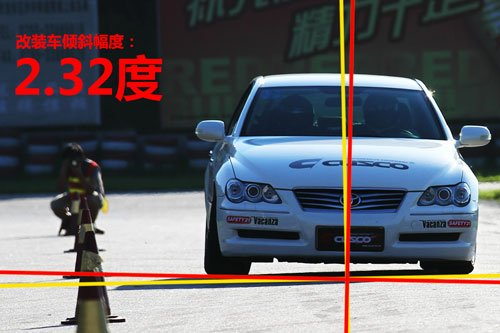 CUSCO锐志改装:驾控更轻盈 极限更高动作更干脆