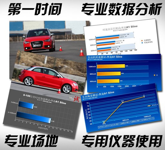 《评测中心》上线 百款热门车数据查询