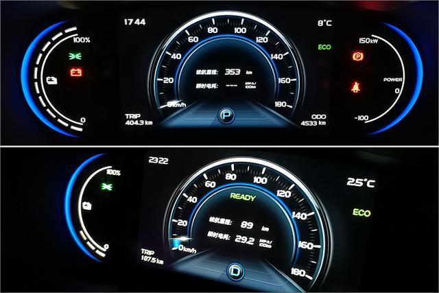 来电了| 特斯拉没优势?4款主流电动SUV冬季续航比拼