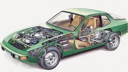 汽车小知识:前驱、后驱、四驱的优缺点大汇总