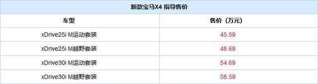 售45.59-58.59万元新款宝马X4正式上市