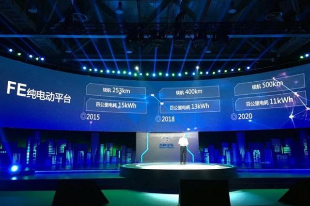 吉利发布新能源蓝图 全面推出新能源车型