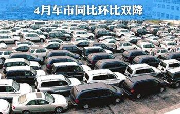 4月车市产销数据