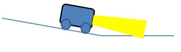 明人不说暗话 这些开车必备的灯语你都知道吗