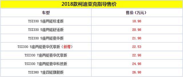 2018款柯迪亚克上市 售价18.98-26.98万元