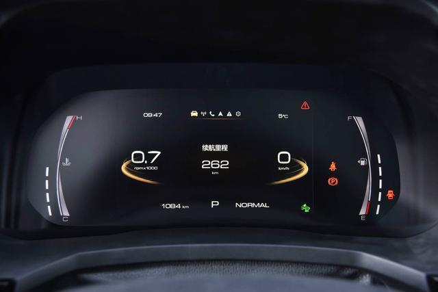 15万内搞定 自主四驱高颜值SUV推荐