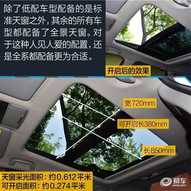 20万元高颜值合资SUV 零数骏/CR-V/探界者/CX-5