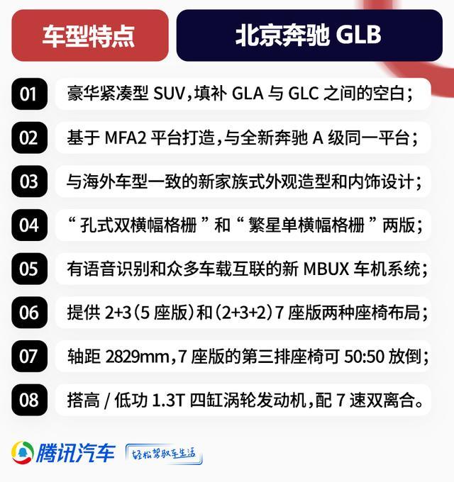 新车来了:硬派SUV小鲜肉 北京疾驰GLB全理会