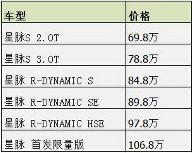 曝全新揽胜星脉疑似售价 或售69.8-106.8万