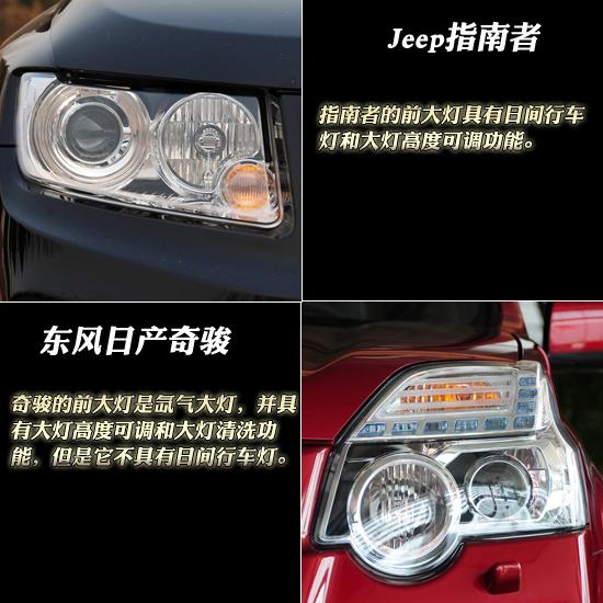 Jeep指南者对比东风日产奇骏 更全能的选择