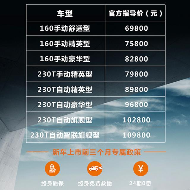 售6.98-10.98万元 海马新一代S5正式面市