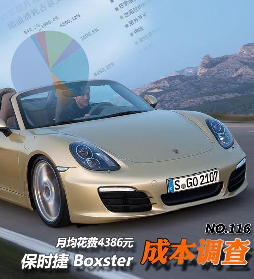 保时捷Boxster用车成本调查:月花费4386元