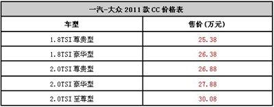 2011款大众CC车展上市 售25.38万-30.08万