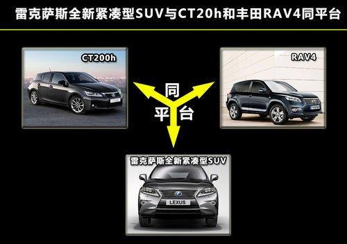雷克萨斯将推入门SUV 与奥迪Q3同级别