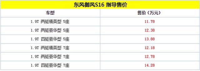东风御风S16上市 售价11.78-14.28万元