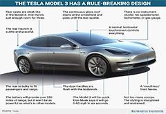 天壤之别? 对比特斯拉Model 3和雪佛兰Bolt设计细节