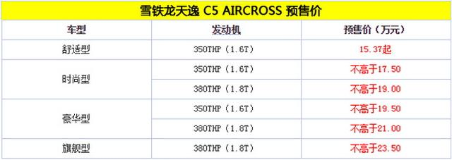 天逸C5 AIRCORSS将于15日上市 预售价曝出
