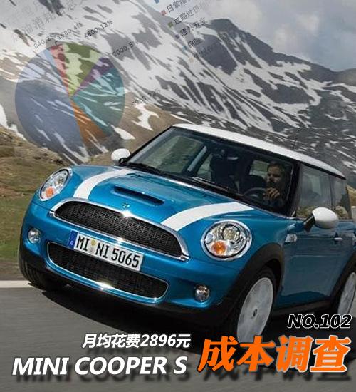 MINI COOPER S用车成本调查:月花费2896元