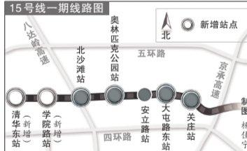 北京地铁规划15号线一期多通两座车站