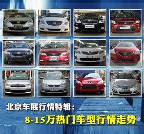 北京车展行情特辑:8-15万元热门车型行情