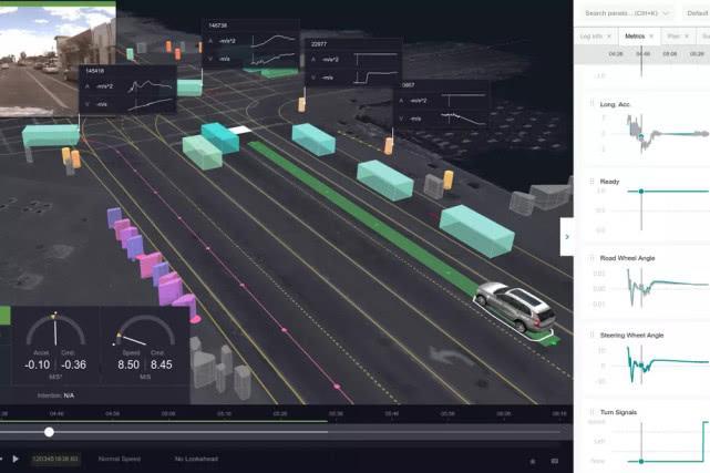 Uber和通用汽车Cruise宣布开源旗下自动驾驶可视化软件