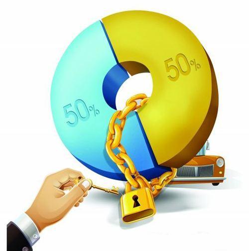 新版外商投资指导目录发布:汽车产业股比政策