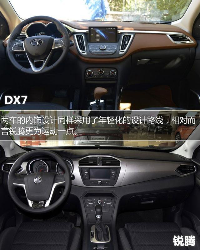 东南DX7对比名爵锐腾 高颜值T动力SUV对决高清图片