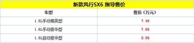 新款东风风行SX6上市 售价7.49-8.89万元