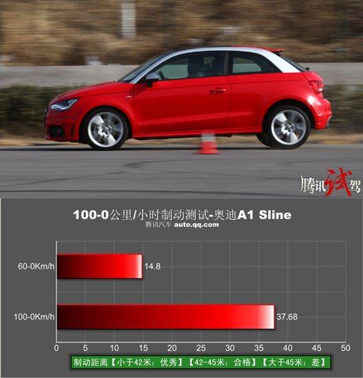 腾讯评测奥迪A1 1.4T S Line 叱咤红人 -奥迪A1 奥迪 评测中心高清图片