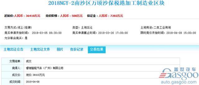 FF关联公司斥资3.64亿广州买地 贾跃亭卷土重来再造车?