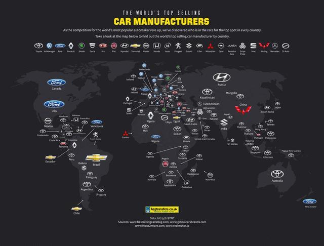 2016年各国最畅销汽车品牌:丰田占比最高